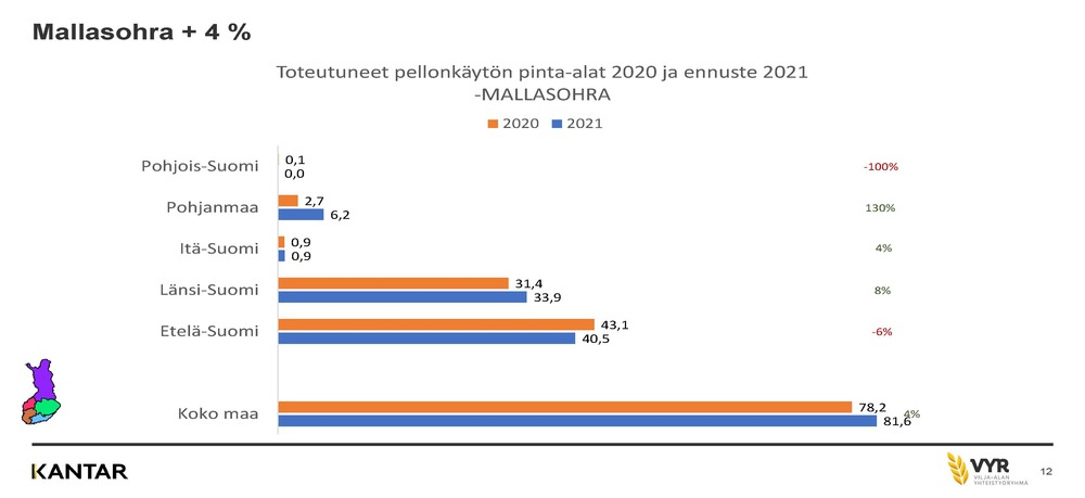 Mallasohra 2021