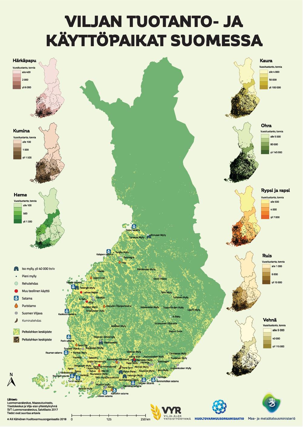 kuva Viljan tuotanto ja käyttöpaikat Suomessa 2018 web - v2 FINAL
