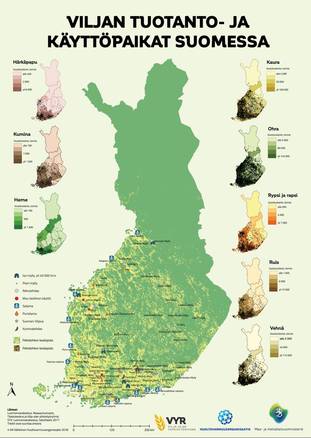 Viljan tuotanto ja käyttöpaikat Suomessa 2018