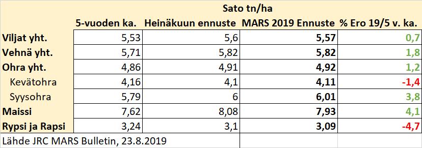 MARS 23 8 2019