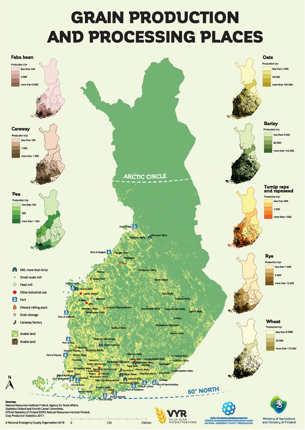 Grain production and processing places in Finland web en FINAL